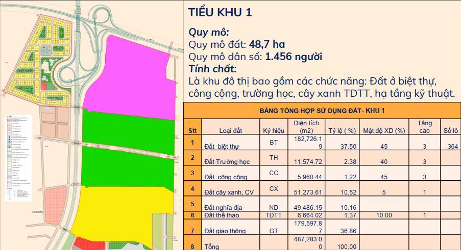 Vị trí tiểu khu 1 dự án khu đô thị phía Tây thị trấn Chờ