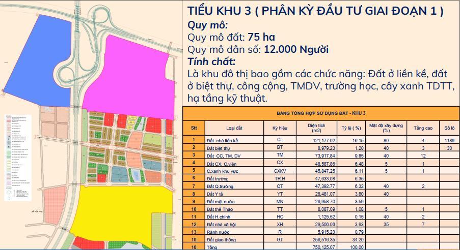 Giai đoạn 1 khu đô thị Kim Đô Bắc Ninh thuộc tiểu khu 3 dự án