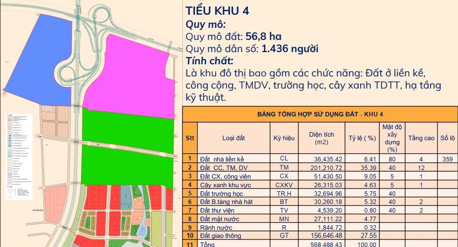 Vị trí tiểu khu 4 dự án Kim Đô - Yên Phong, Bắc Ninh
