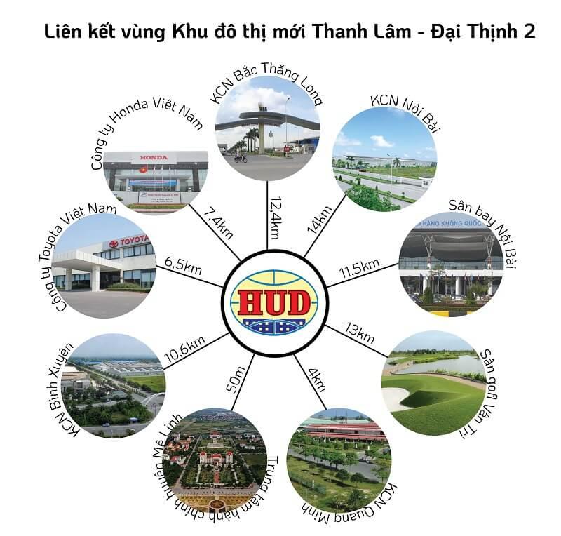 lien-ket-vung-khu-do-thi-moi-thanh-lam-dai-thinh-2